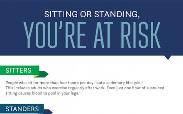 Sitting and Standing Infographic