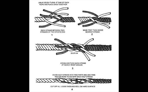 cable splicing